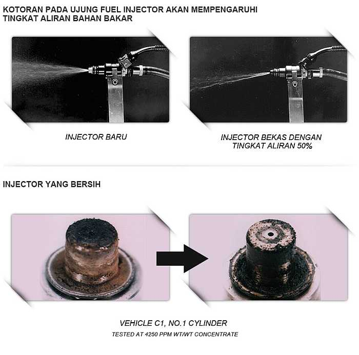 bkotoran-fuel-injector