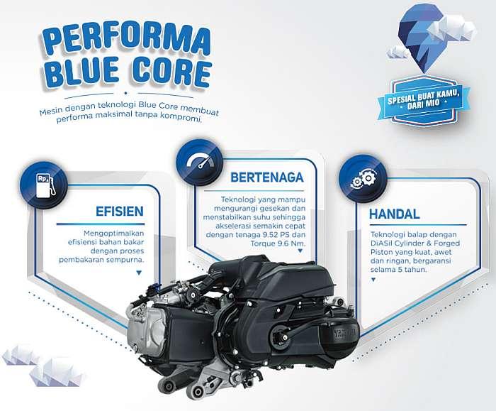bluec3