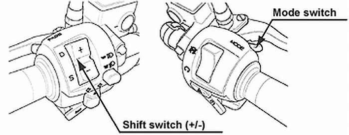 Honda S Matic, motor tapi bisa pilih mode performa, mode
