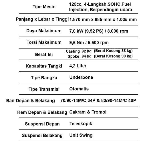 Spesifikasi--New-Mio-M3-125
