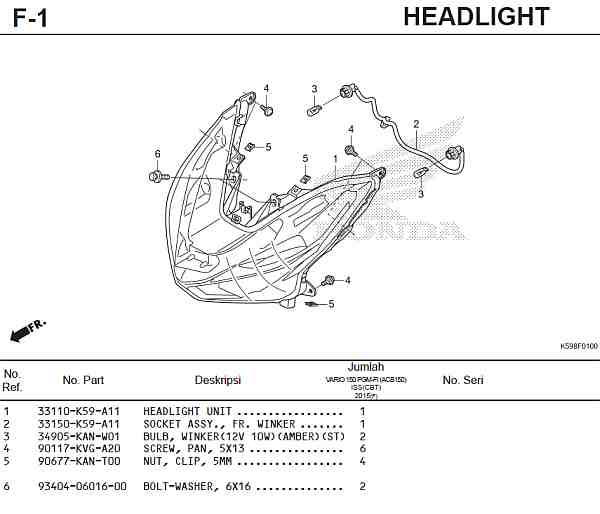 Lampu Led Terang Dari Honda Vario 150 Berpotensi Melanggar