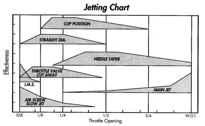 jet-chart-1024x631