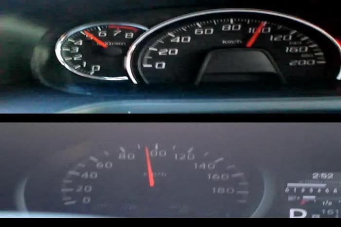 Akselerasi Nissan Evalia automatic setelah di TUSS dan di OptiK kalah dengan Daihatsu Ayla