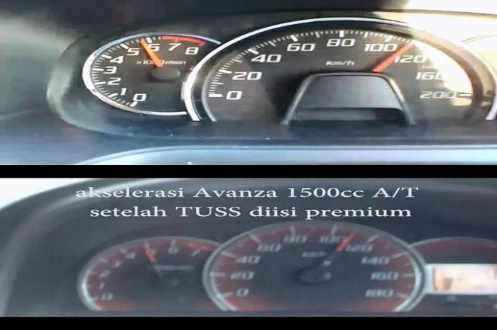 Akselerasi Toyota Avanza Veloz 1500cc A_T setelah TUSS dan OptiK setara dengan Daihatsu Ayla