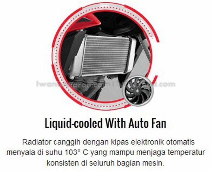 kipas radiator Honda CB 150 R