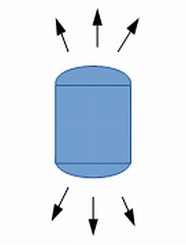 arah energi pro capacitor