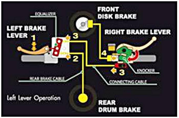 Combi Brake System untuk Honda Vario dan Beat