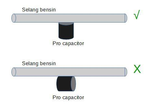 penempatan pro capacitor