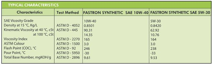 FASTRON SYNTHETIC SAE 10W-40 & 5W-30 spec