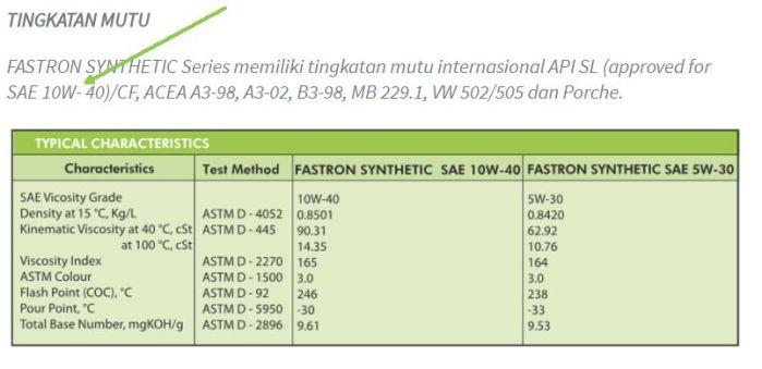 oli pertamina synthetic cuma 10W40 yang approved API SL