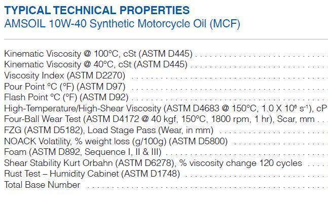Amsoil datasheet for 10W-40 motorcycle