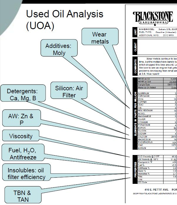 cara-baca-oil-analysis