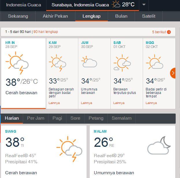 cuaca-surabaya