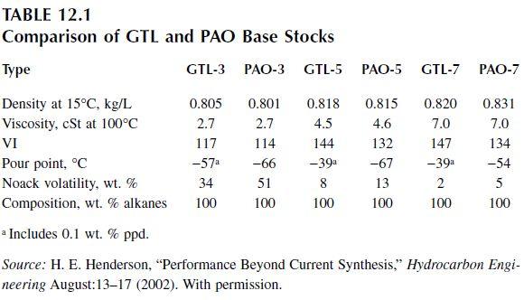 gtl-punya-volatility-lebih-baik-daripada-pao