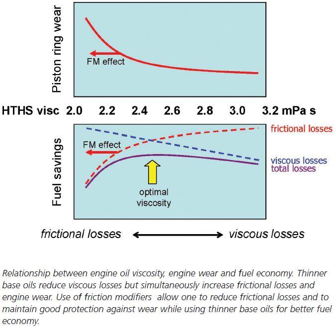 hubungan-antara-hths-fuel-economy-dan-aus