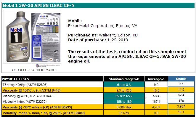 Mobil 1 5W-30 API SN ILSAC GF-5