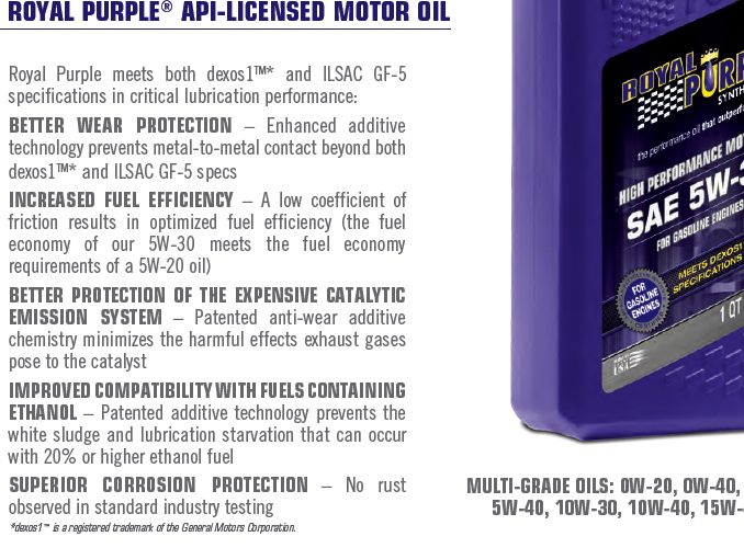 royal-purple-friction-modifier