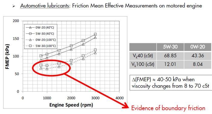 tribologyand-energy-efficiency-evidence-boundary