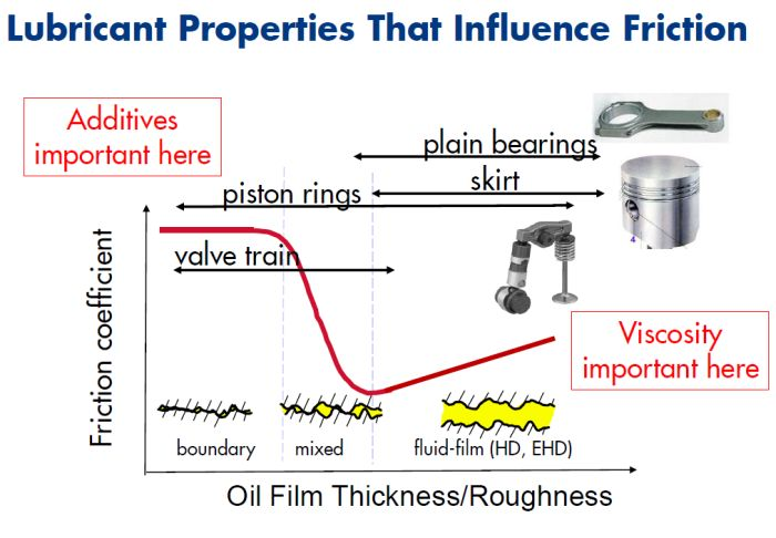 tribologyand-energy-efficiency-parts