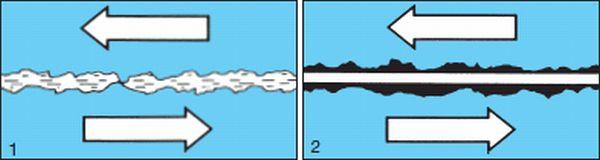 cara-kerja-friction-modifier-molybdenum