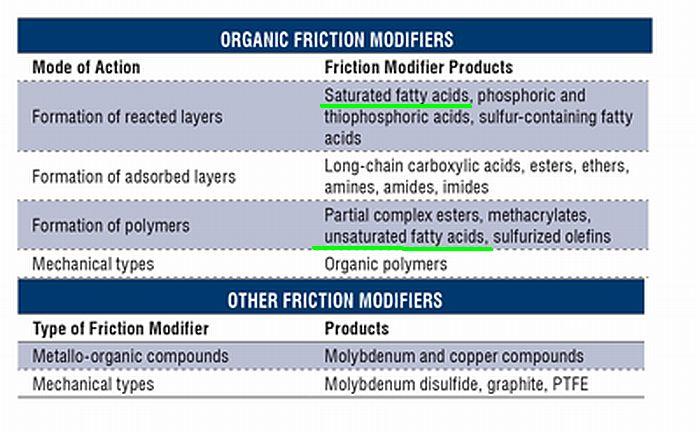 efek-dari-minyak-goreng-sebagai-aditif