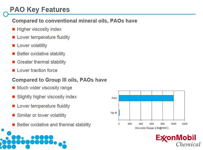 exxon-sifat-oli-pao