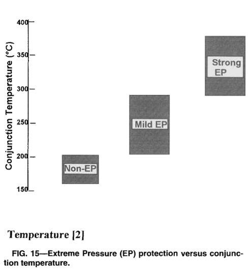 hubungan-antara-perlindungan-ep-dan-temperature