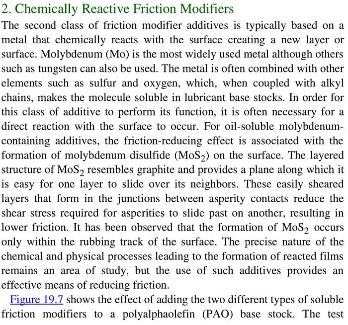 molybdenum-sulfate-chemically-reactive-friction-modifier