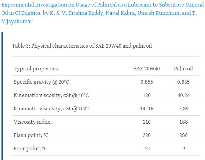 palm-oil-viscosity-index