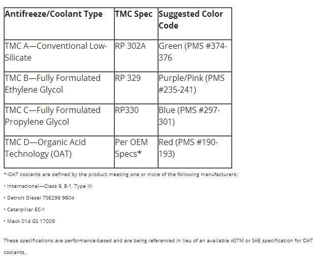 spesifikasi-warna-coolant