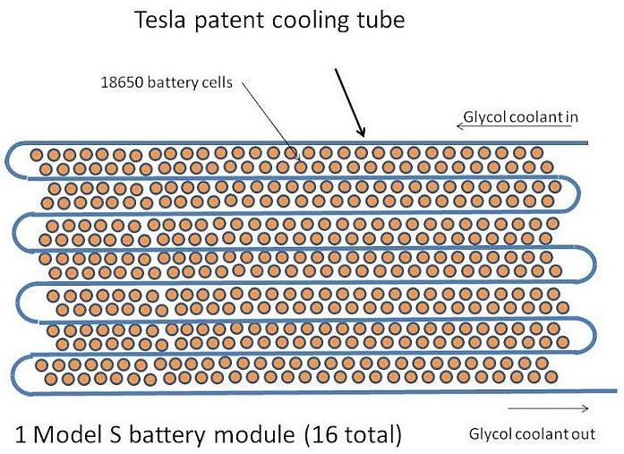 radiator-untuk-batre-kendaraan-listrik-tesla-2