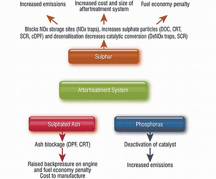 contoh-emisi-karena-spash2