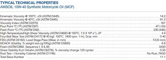 datasheet-amsoil-motorcycle-10w40
