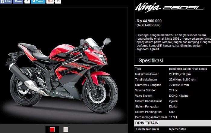 harga-ninja-mono-250sl
