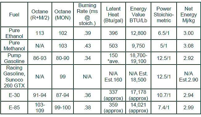hubungan-antara-jenis-bahan-bakar-dari-rasio-ideal-pembakaran