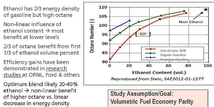 peningkatan-oktan-berdasar-penambahan-ethanol