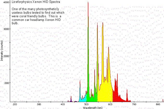 spectrum-xenon-hid