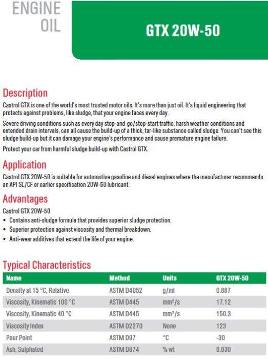 spesifikasi-dari-castrol-gtx