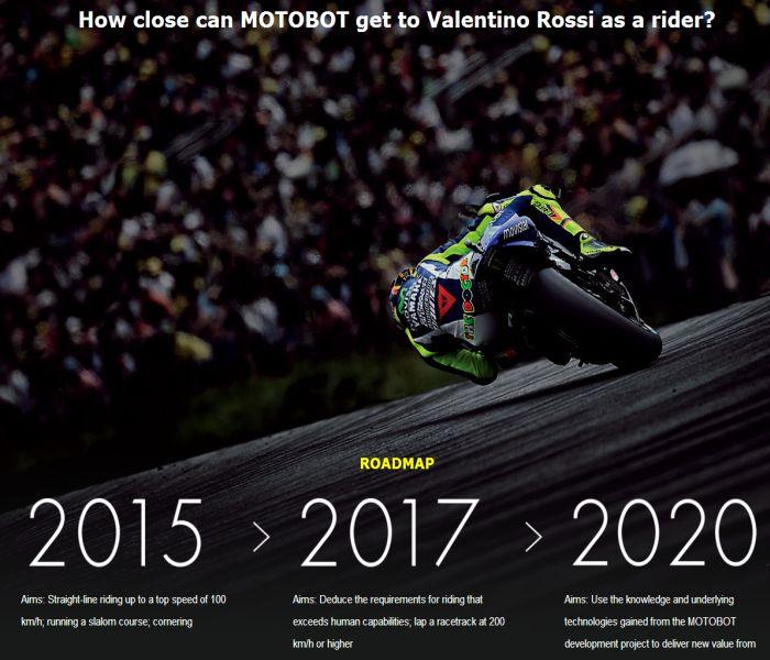 roadmap-motobot-untuk-bisa-mengalahkan-valentino-rossi