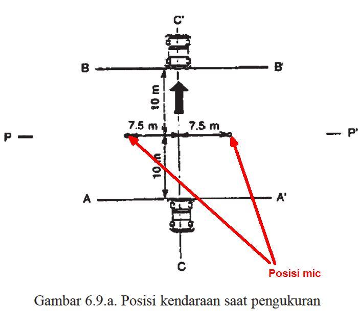posisi-mic