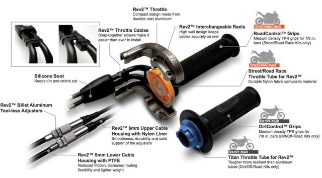 rev2-throttle-diagram