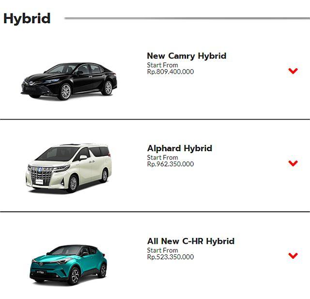 Heran Mengapa Kok Ada Yang Bilang Sebelum Kendaraan Listrik Harus Hybrid Dulu Mengupas Soal Motor